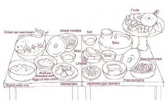 Heian food